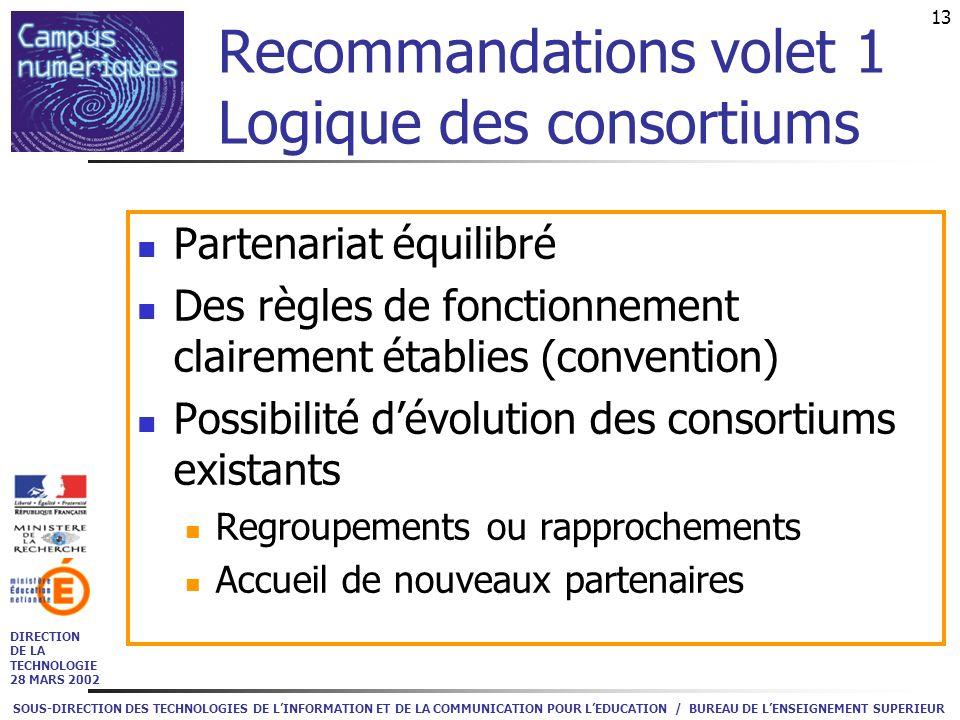 SOUS-DIRECTION DES TECHNOLOGIES DE LINFORMATION ET DE LA COMMUNICATION POUR LEDUCATION / BUREAU DE LENSEIGNEMENT SUPERIEUR DIRECTION DE LA TECHNOLOGIE 28 MARS 2002 13 Recommandations volet 1 Logique des consortiums Partenariat équilibré Des règles de fonctionnement clairement établies (convention) Possibilité dévolution des consortiums existants Regroupements ou rapprochements Accueil de nouveaux partenaires