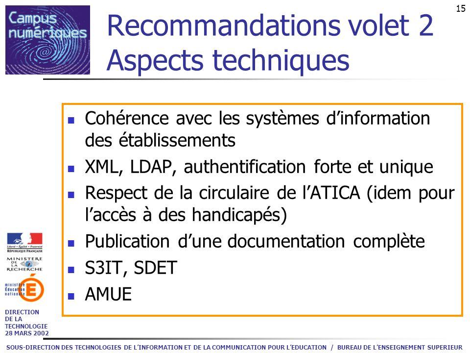 SOUS-DIRECTION DES TECHNOLOGIES DE LINFORMATION ET DE LA COMMUNICATION POUR LEDUCATION / BUREAU DE LENSEIGNEMENT SUPERIEUR DIRECTION DE LA TECHNOLOGIE 28 MARS 2002 15 Recommandations volet 2 Aspects techniques Cohérence avec les systèmes dinformation des établissements XML, LDAP, authentification forte et unique Respect de la circulaire de lATICA (idem pour laccès à des handicapés) Publication dune documentation complète S3IT, SDET AMUE