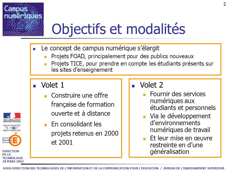 SOUS-DIRECTION DES TECHNOLOGIES DE LINFORMATION ET DE LA COMMUNICATION POUR LEDUCATION / BUREAU DE LENSEIGNEMENT SUPERIEUR DIRECTION DE LA TECHNOLOGIE 28 MARS 2002 2 Objectifs et modalités Volet 1 Construire une offre française de formation ouverte et à distance En consolidant les projets retenus en 2000 et 2001 Volet 2 Fournir des services numériques aux étudiants et personnels Via le développement denvironnements numériques de travail Et leur mise en œuvre restreinte en dune généralisation Le concept de campus numérique sélargit Projets FOAD, principalement pour des publics nouveaux Projets TICE, pour prendre en compte les étudiants présents sur les sites denseignement