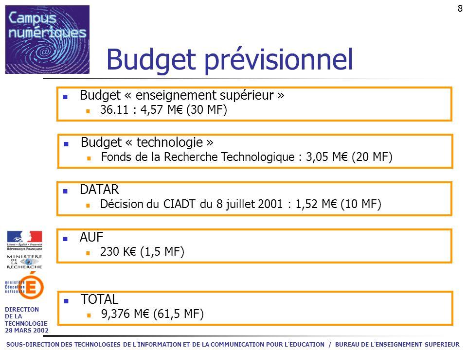 SOUS-DIRECTION DES TECHNOLOGIES DE LINFORMATION ET DE LA COMMUNICATION POUR LEDUCATION / BUREAU DE LENSEIGNEMENT SUPERIEUR DIRECTION DE LA TECHNOLOGIE 28 MARS 2002 8 Budget prévisionnel Budget « enseignement supérieur » 36.11 : 4,57 M (30 MF) Budget « technologie » Fonds de la Recherche Technologique : 3,05 M (20 MF) DATAR Décision du CIADT du 8 juillet 2001 : 1,52 M (10 MF) AUF 230 K (1,5 MF) TOTAL 9,376 M (61,5 MF)