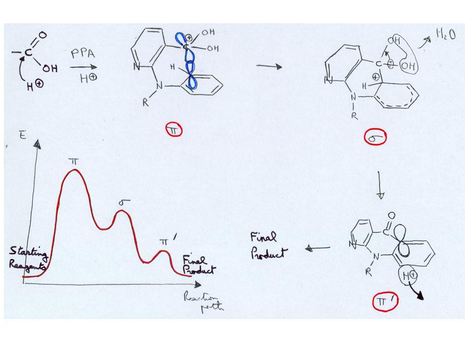 Modélisation : Il faut donc expliquer la faisabilité du complexe par la mécanique quantique avec étude de la HOMO, l orbitale moléculaire qui doit fournir l électron destiné à former la liaison attendue…