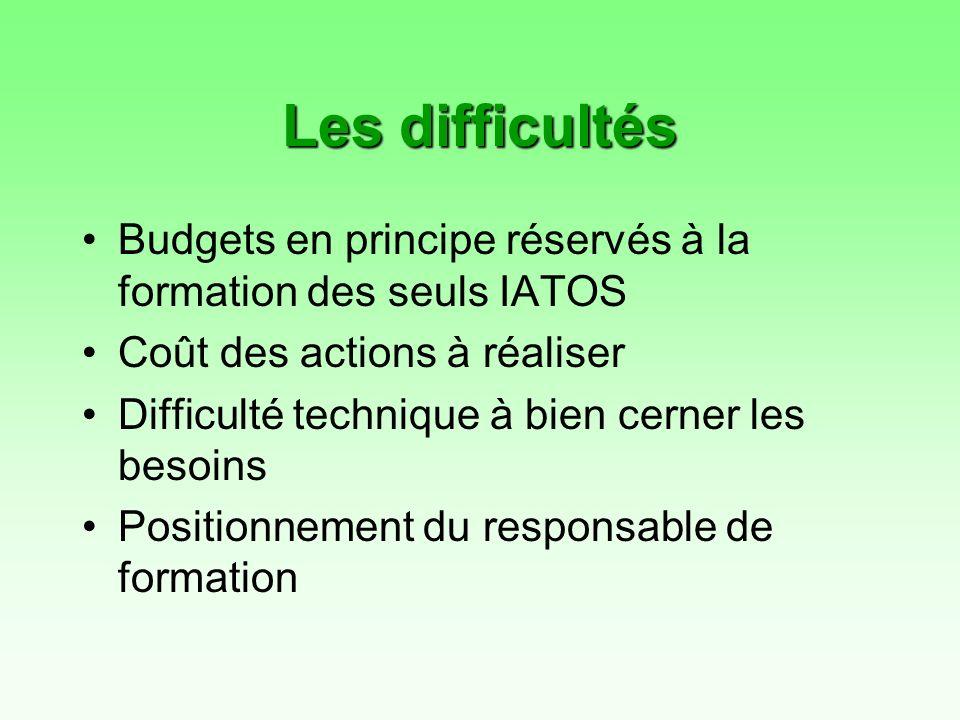 Les difficultés Budgets en principe réservés à la formation des seuls IATOS Coût des actions à réaliser Difficulté technique à bien cerner les besoins Positionnement du responsable de formation