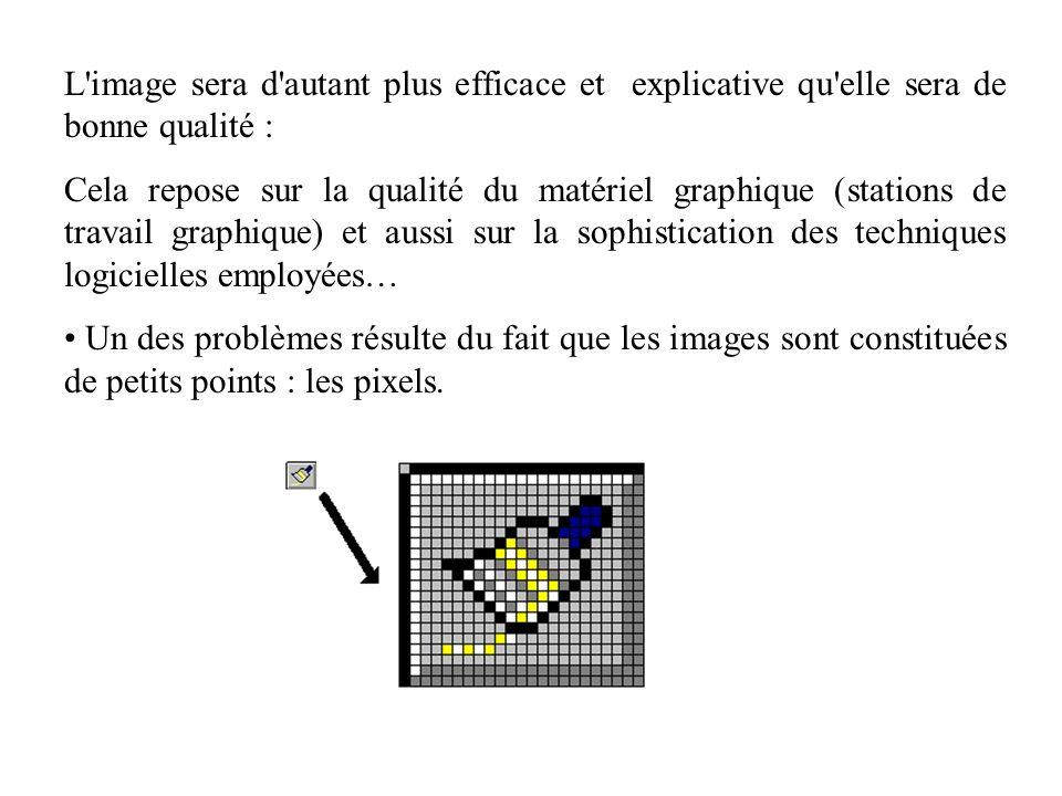 L'image sera d'autant plus efficace et explicative qu'elle sera de bonne qualité : Cela repose sur la qualité du matériel graphique (stations de trava