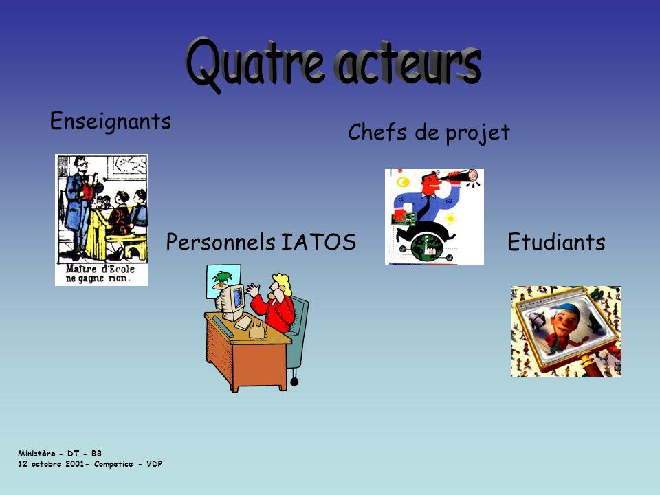 Ministère - DT - B3 12 octobre 2001- Competice - VDP Enseignants Personnels IATOS Chefs de projet Etudiants