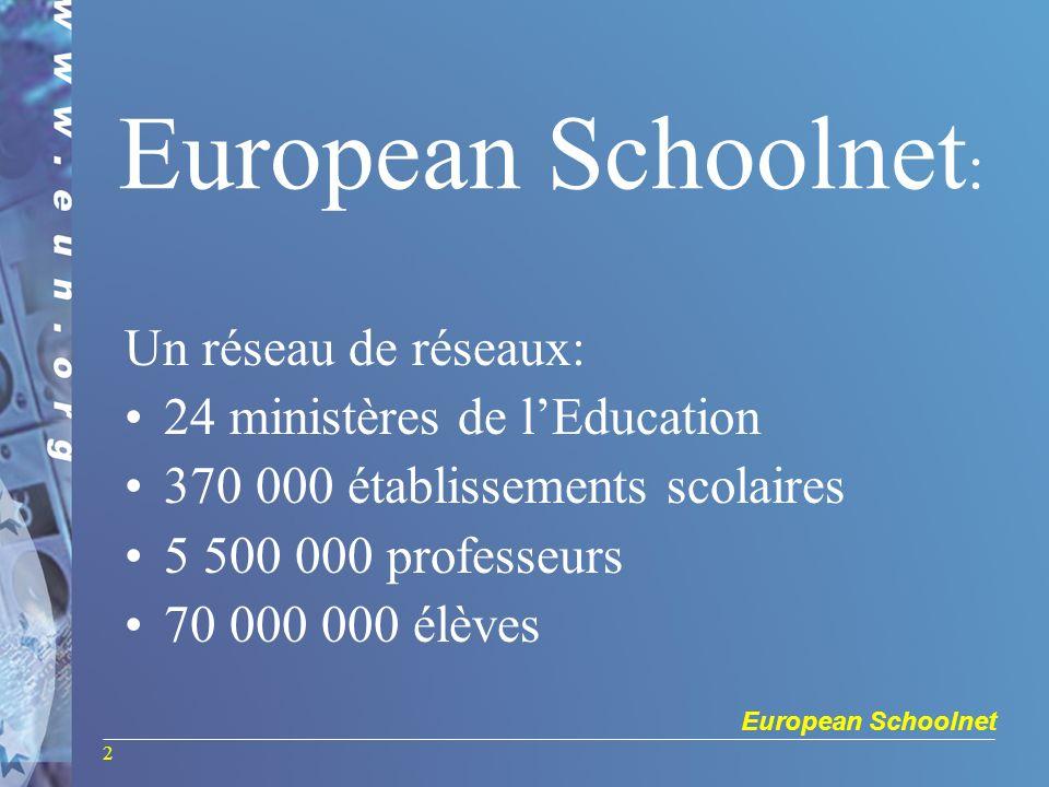 European Schoolnet 2 European Schoolnet : Un réseau de réseaux: 24 ministères de lEducation 370 000 établissements scolaires 5 500 000 professeurs 70 000 000 élèves