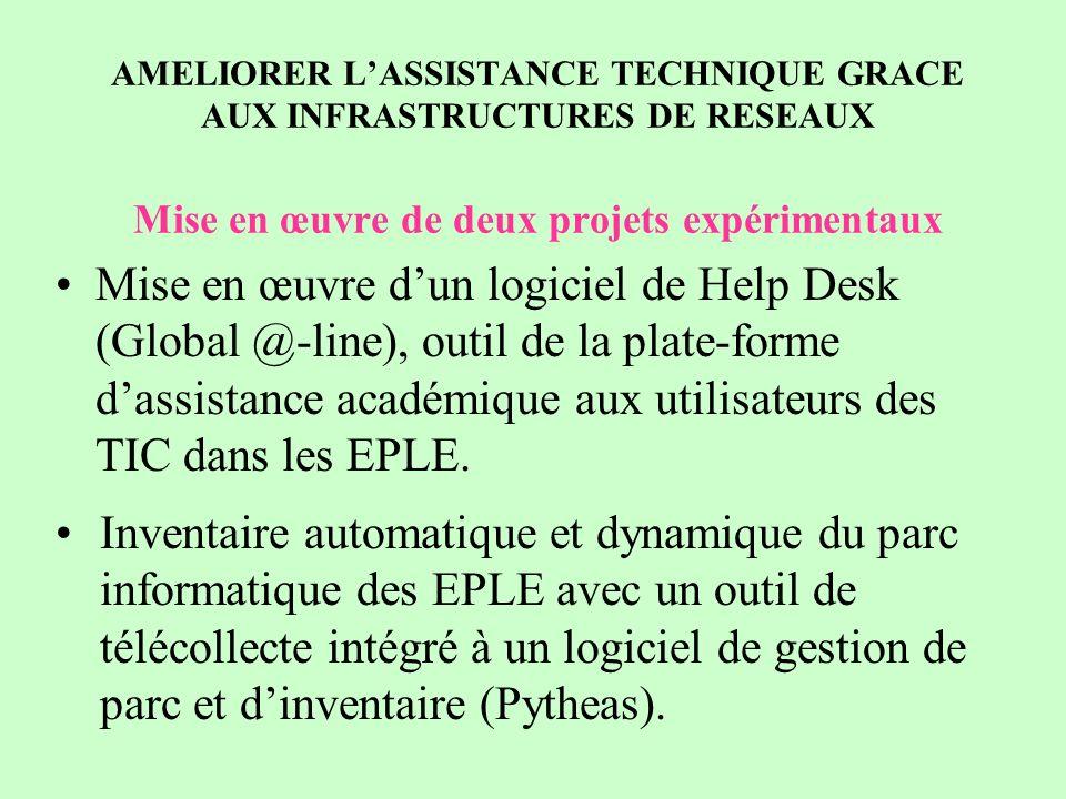 AMELIORER LASSISTANCE TECHNIQUE GRACE AUX INFRASTRUCTURES DE RESEAUX Mise en œuvre de deux projets expérimentaux Mise en œuvre dun logiciel de Help De
