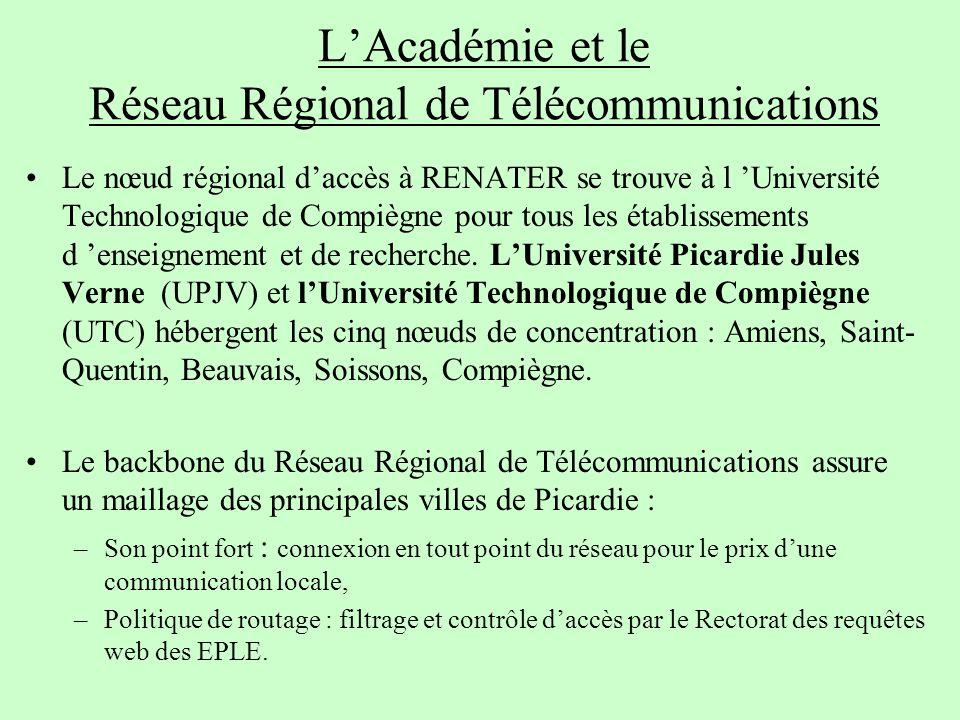LAcadémie et le Réseau Régional de Télécommunications Le nœud régional daccès à RENATER se trouve à l Université Technologique de Compiègne pour tous