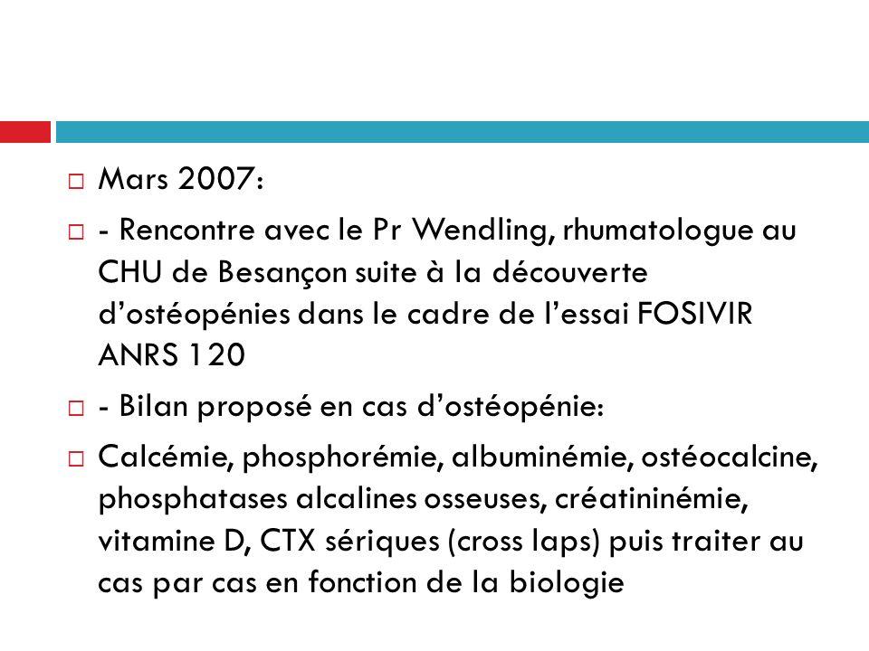 Mars 2007: - Rencontre avec le Pr Wendling, rhumatologue au CHU de Besançon suite à la découverte dostéopénies dans le cadre de lessai FOSIVIR ANRS 12