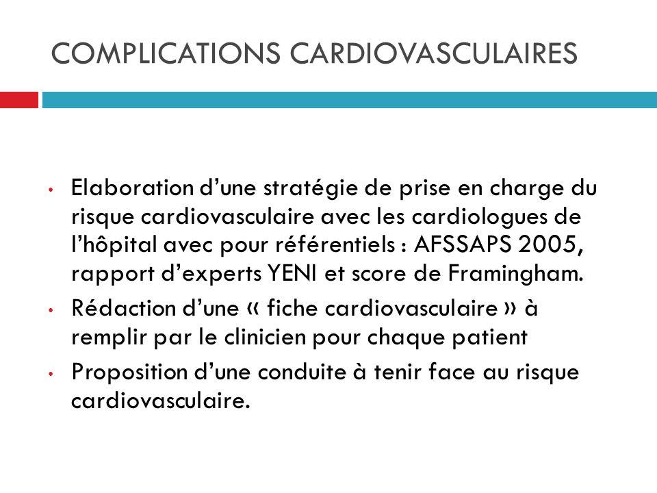 Elaboration dune stratégie de prise en charge du risque cardiovasculaire avec les cardiologues de lhôpital avec pour référentiels : AFSSAPS 2005, rapp