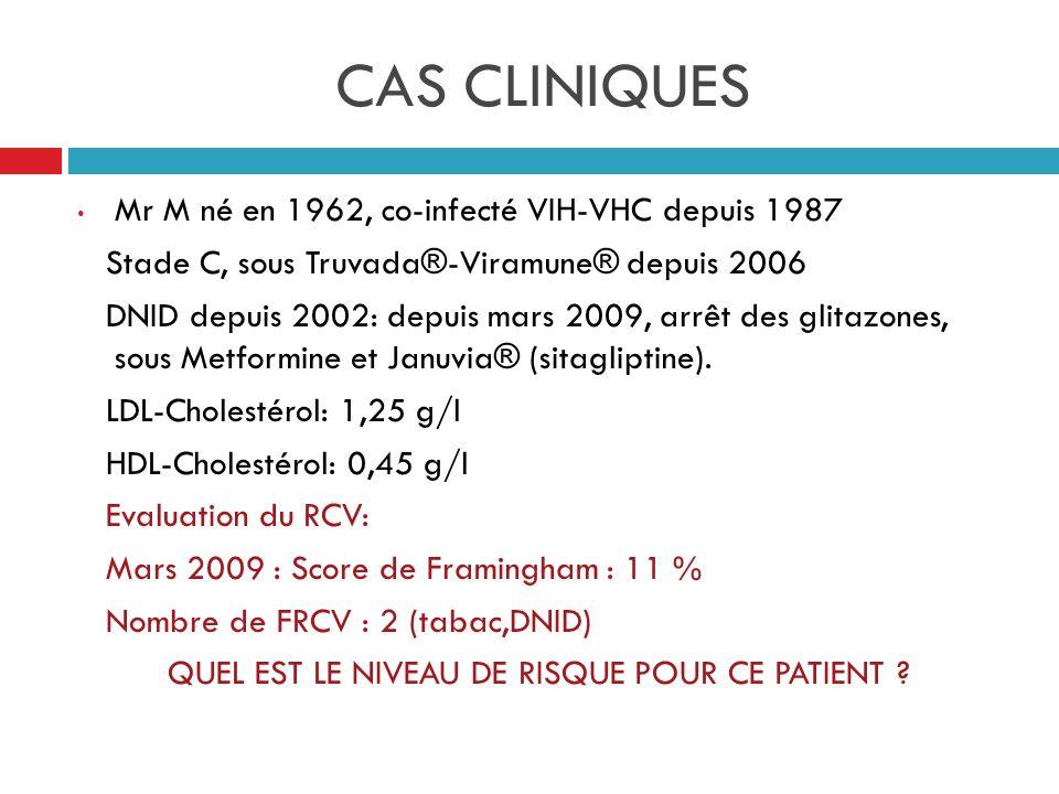 Patient à haut risque cardio-vasculaire car microalbuminurie à 47 mg/24 H Infarctus du myocarde le 11/05/2009