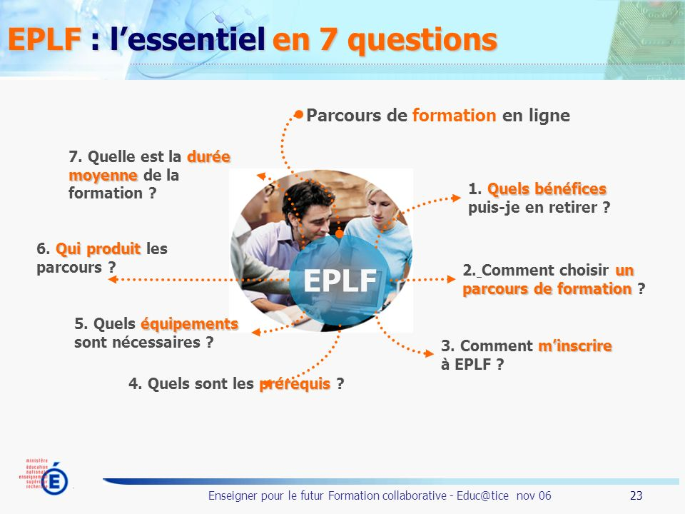 23 Enseigner pour le futur Formation collaborative - Educ@tice nov 06 EPLF : lessentiel en 7 questions EPLF un parcours de formation 2.