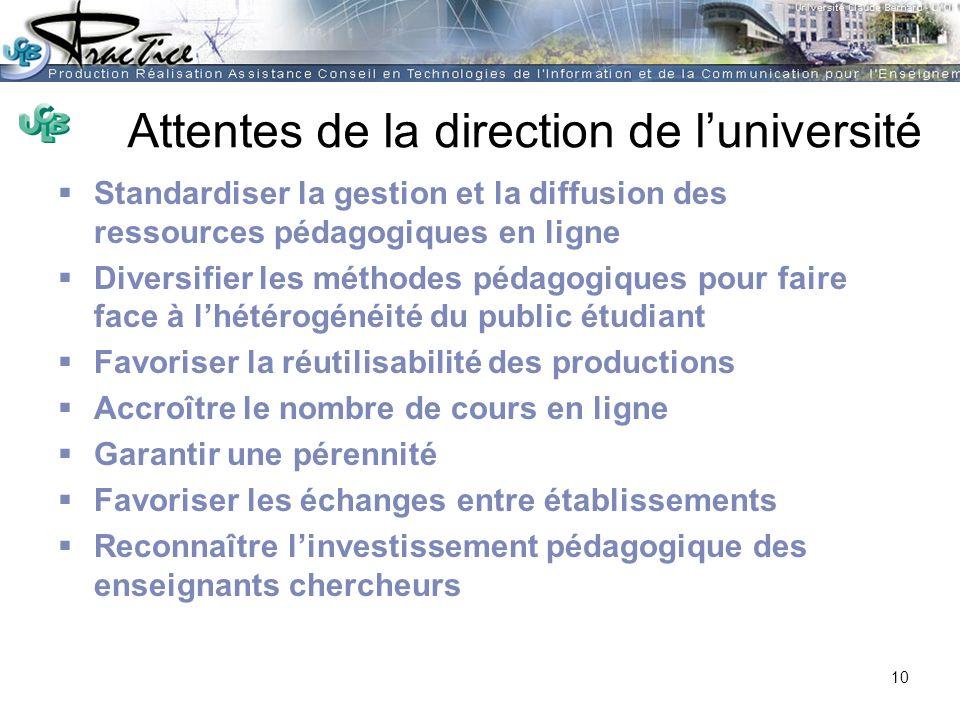 AMUE - Martine HEYDE 30 mars 2004Rénover les pratiques pédagogiques…. Attentes de la direction de luniversité Standardiser la gestion et la diffusion