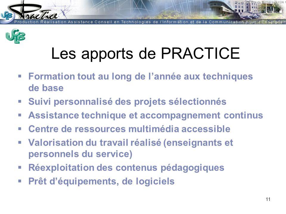 AMUE - Martine HEYDE 30 mars 2004Rénover les pratiques pédagogiques…. Les apports de PRACTICE Formation tout au long de lannée aux techniques de base