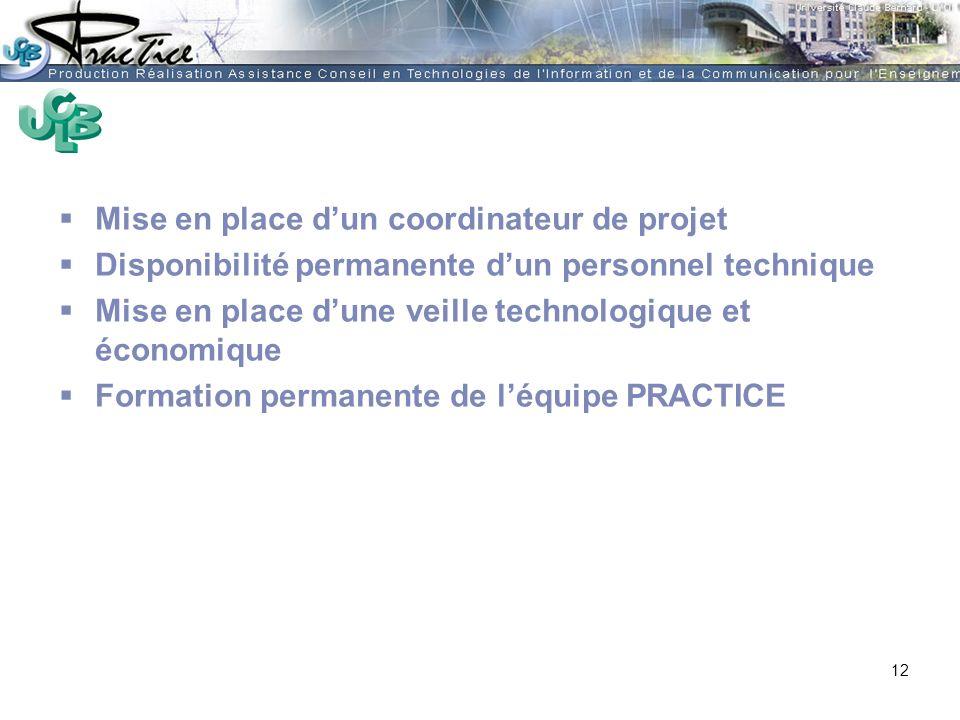 AMUE - Martine HEYDE 30 mars 2004Rénover les pratiques pédagogiques…. Mise en place dun coordinateur de projet Disponibilité permanente dun personnel