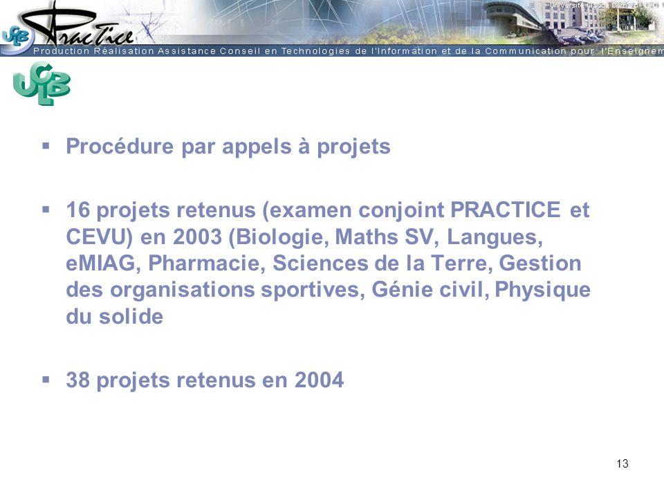 AMUE - Martine HEYDE 30 mars 2004Rénover les pratiques pédagogiques…. Procédure par appels à projets 16 projets retenus (examen conjoint PRACTICE et C