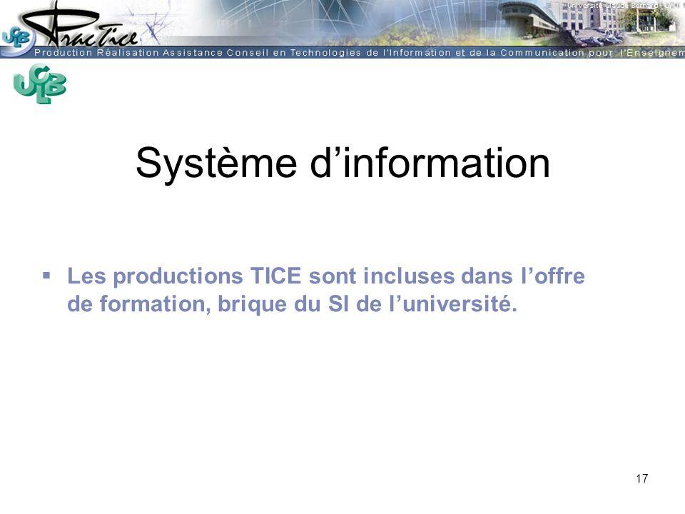 AMUE - Martine HEYDE 30 mars 2004Rénover les pratiques pédagogiques…. Système dinformation Les productions TICE sont incluses dans loffre de formation