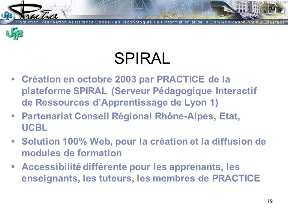 AMUE - Martine HEYDE 30 mars 2004Rénover les pratiques pédagogiques…. SPIRAL Création en octobre 2003 par PRACTICE de la plateforme SPIRAL (Serveur Pé