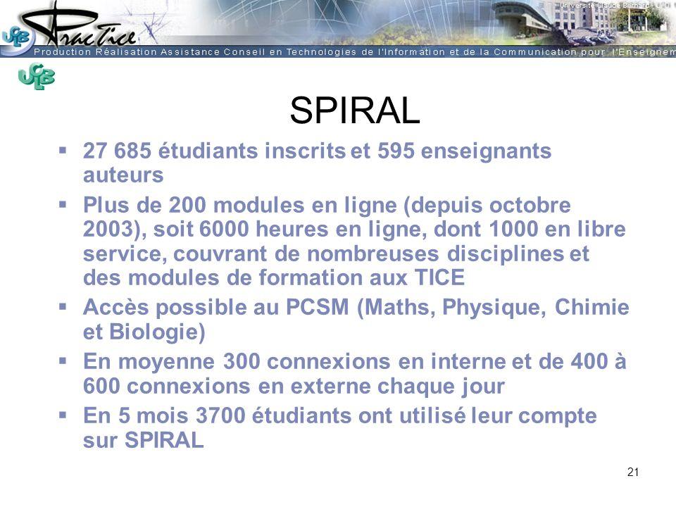 AMUE - Martine HEYDE 30 mars 2004Rénover les pratiques pédagogiques…. SPIRAL 27 685 étudiants inscrits et 595 enseignants auteurs Plus de 200 modules