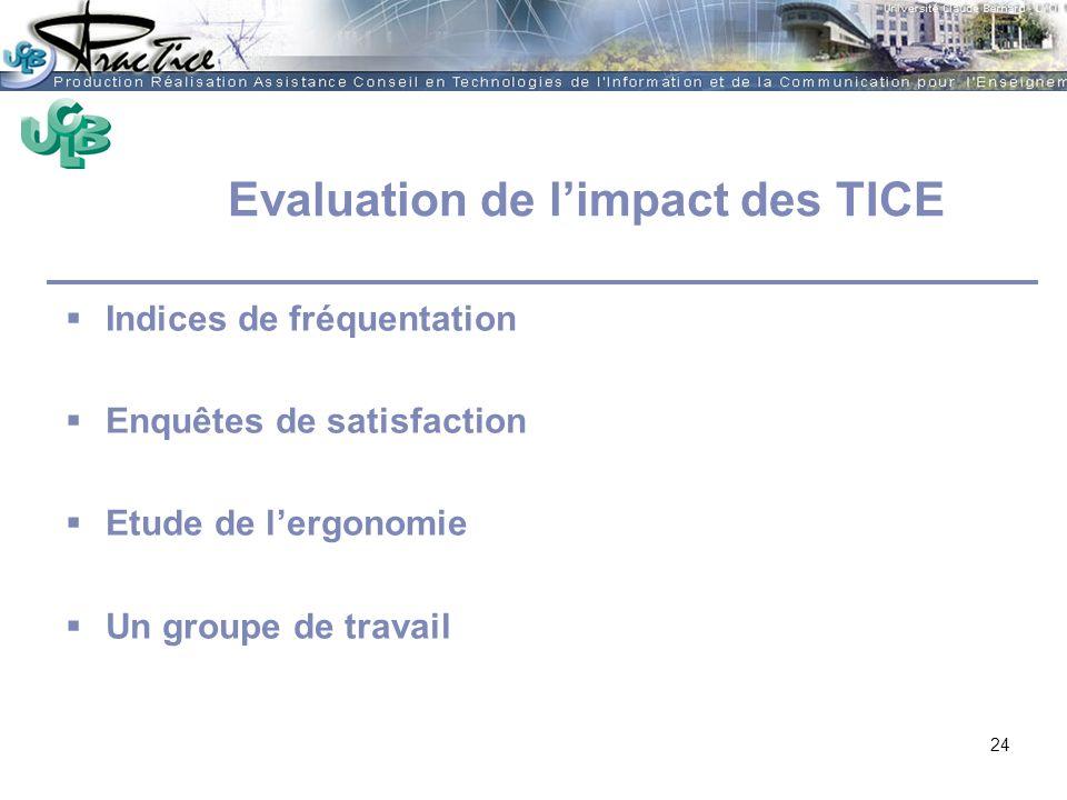 AMUE - Martine HEYDE 30 mars 2004Rénover les pratiques pédagogiques…. Evaluation de limpact des TICE Indices de fréquentation Enquêtes de satisfaction