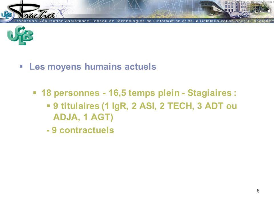 AMUE - Martine HEYDE 30 mars 2004Rénover les pratiques pédagogiques…. Les moyens humains actuels 18 personnes - 16,5 temps plein - Stagiaires : 9 titu