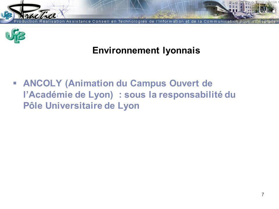 AMUE - Martine HEYDE 30 mars 2004Rénover les pratiques pédagogiques…. Environnement lyonnais ANCOLY (Animation du Campus Ouvert de lAcadémie de Lyon)