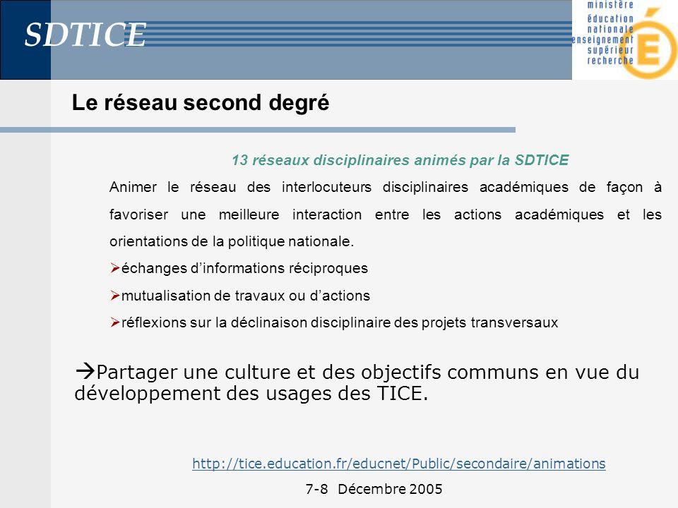 SDTICE 7-8 Décembre 2005 Le réseau second degré 13 réseaux disciplinaires animés par la SDTICE Animer le réseau des interlocuteurs disciplinaires académiques de façon à favoriser une meilleure interaction entre les actions académiques et les orientations de la politique nationale.