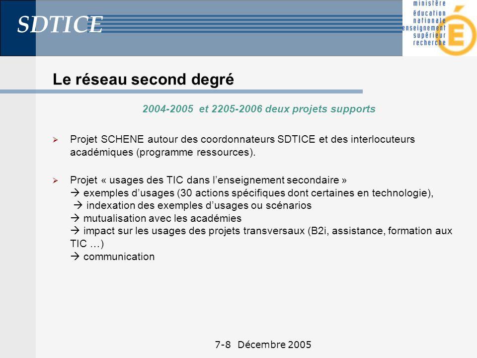 SDTICE 7-8 Décembre 2005 Le réseau second degré 2004-2005 et 2205-2006 deux projets supports Projet SCHENE autour des coordonnateurs SDTICE et des interlocuteurs académiques (programme ressources).