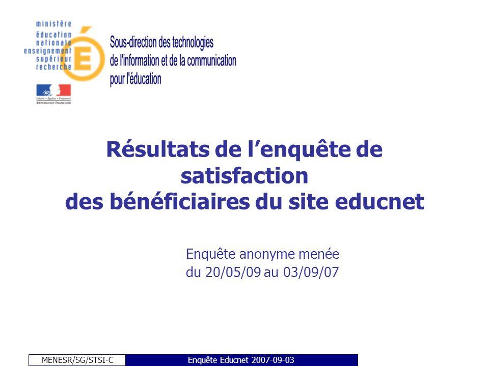 MENESR/SG/STSI-C Enquête Educnet 2007-09-03 Résultats de lenquête de satisfaction des bénéficiaires du site educnet Enquête anonyme menée du 20/05/09 au 03/09/07