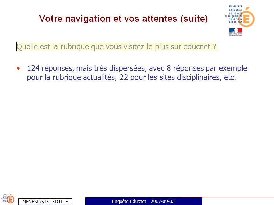 MENESR/STSI-SDTICE Enquête Educnet 2007-09-03 Quelle est la rubrique que vous visitez le plus sur educnet .