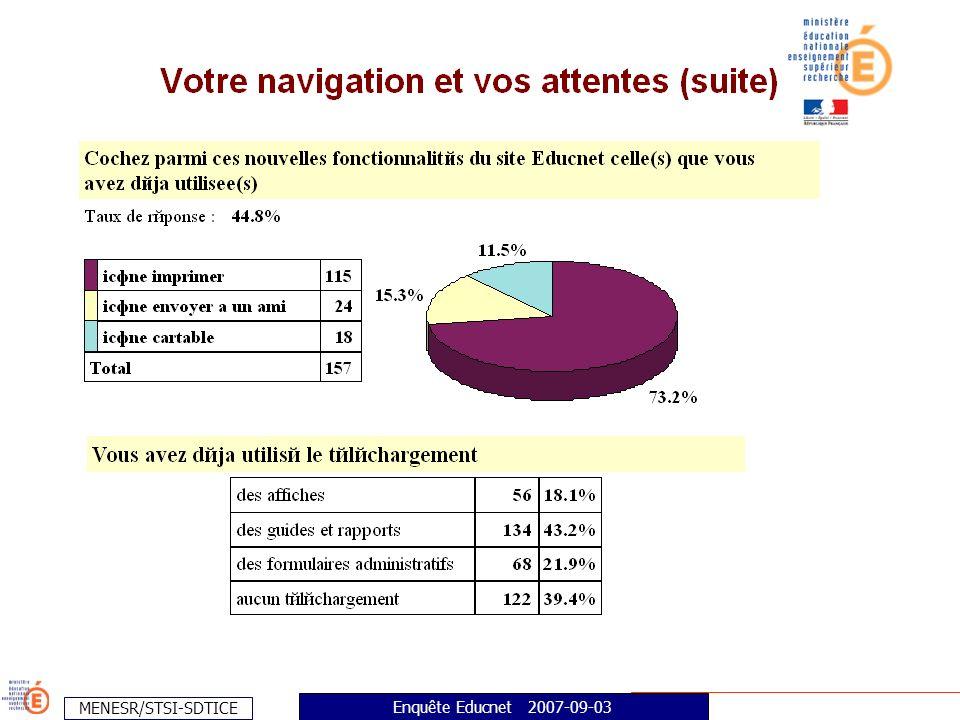 MENESR/STSI-SDTICE Enquête Educnet 2007-09-03