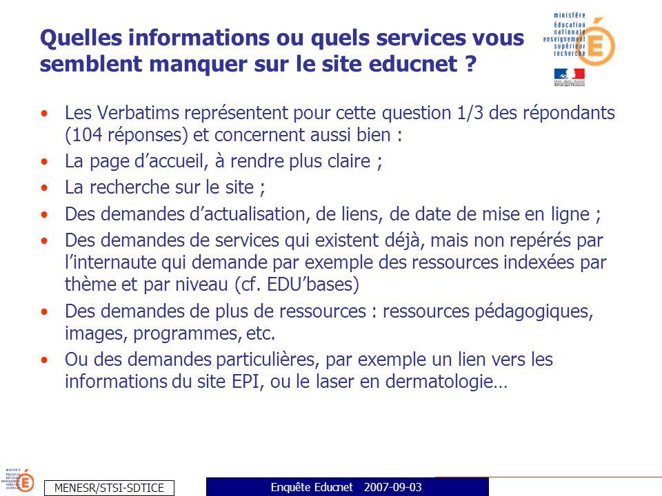 MENESR/STSI-SDTICE Enquête Educnet 2007-09-03 Pour lenseignement supérieur les informations recherchées sont plus partagées entre les différentes rubriques proposées sur educnet.