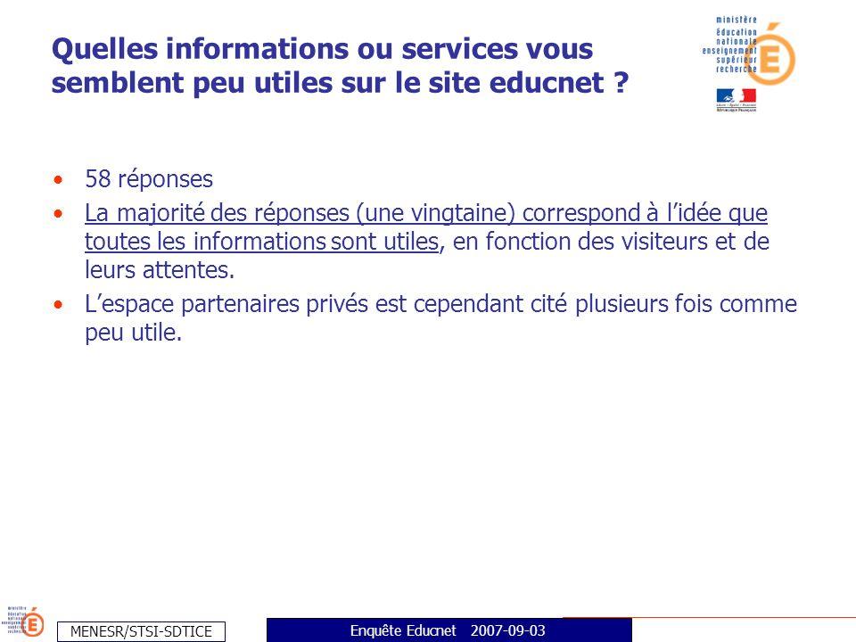 MENESR/STSI-SDTICE Enquête Educnet 2007-09-03 Quelles informations ou services vous semblent peu utiles sur le site educnet .