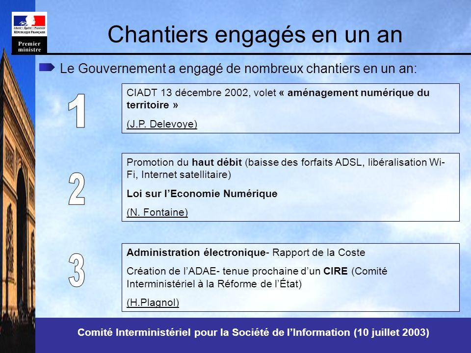 Comité Interministériel pour la Société de lInformation (10 juillet 2003) Chantiers engagés en un an Le Gouvernement a engagé de nombreux chantiers en un an: CIADT 13 décembre 2002, volet « aménagement numérique du territoire » (J.P.