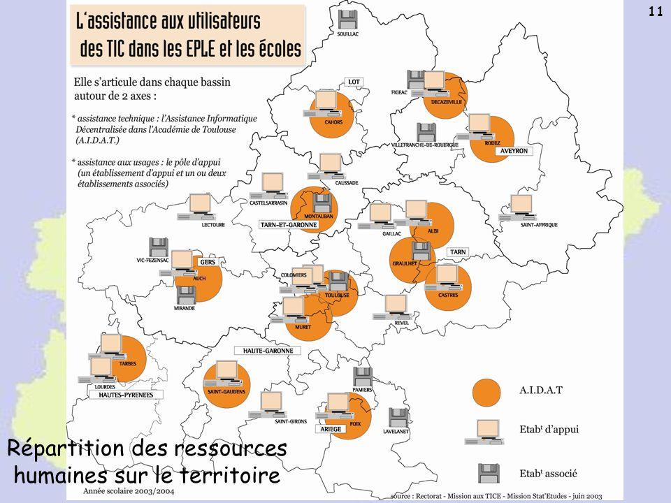 A.M. Gros Académie de Toulouse - Mission TICE 11 Répartition des ressources humaines sur le territoire