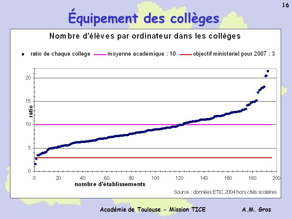 A.M. Gros Académie de Toulouse - Mission TICE 16 Équipement des collèges