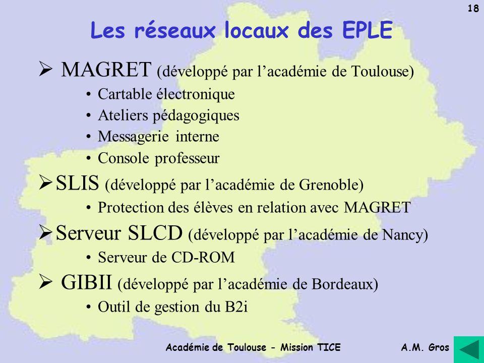 A.M. Gros Académie de Toulouse - Mission TICE 18 Les réseaux locaux des EPLE MAGRET (développé par lacadémie de Toulouse) Cartable électronique Atelie
