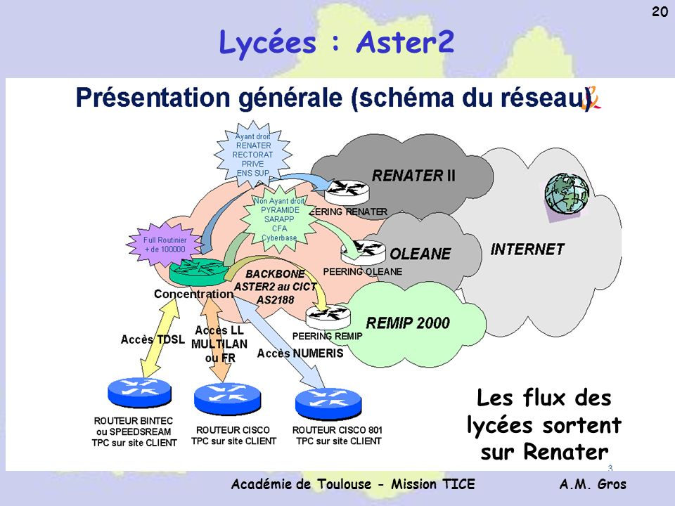 A.M. Gros Académie de Toulouse - Mission TICE 20 Lycées : Aster2 Les flux des lycées sortent sur Renater