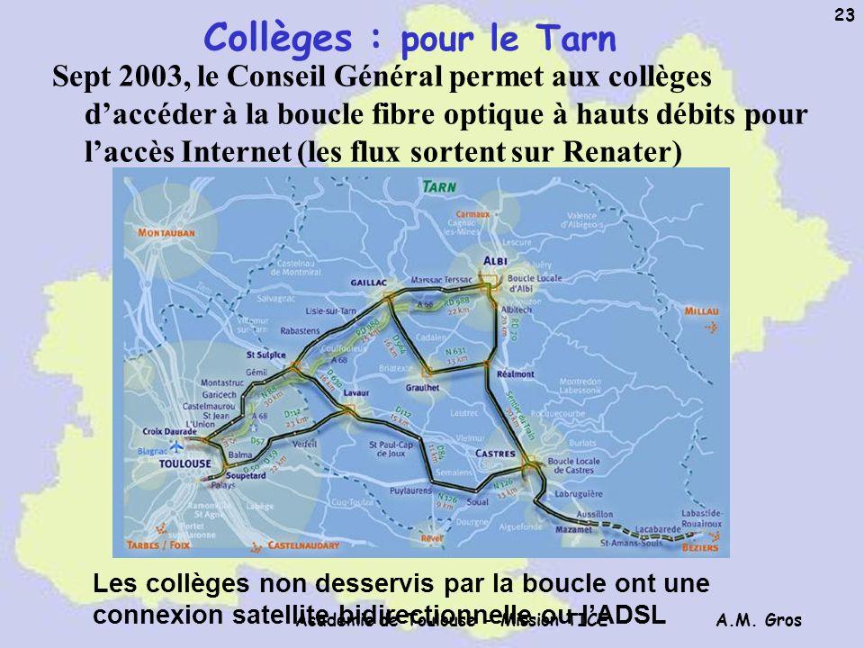 A.M. Gros Académie de Toulouse - Mission TICE 23 Collèges : pour le Tarn Sept 2003, le Conseil Général permet aux collèges daccéder à la boucle fibre