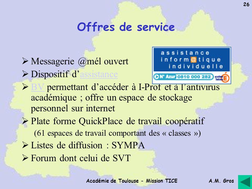 A.M. Gros Académie de Toulouse - Mission TICE 26 Offres de service Messagerie @mél ouvert Dispositif dassistanceassistance BV permettant daccéder à I-
