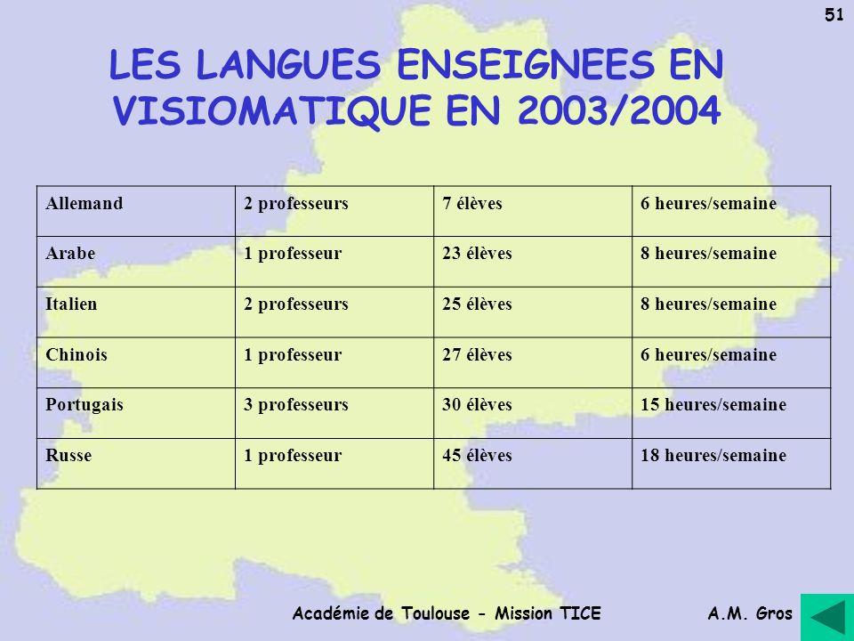 A.M. Gros Académie de Toulouse - Mission TICE 51 Allemand2 professeurs7 élèves6 heures/semaine Arabe1 professeur23 élèves8 heures/semaine Italien2 pro
