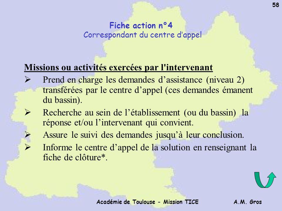 A.M. Gros Académie de Toulouse - Mission TICE 58 Fiche action n°4 Correspondant du centre dappel Missions ou activités exercées par l'intervenant Pren
