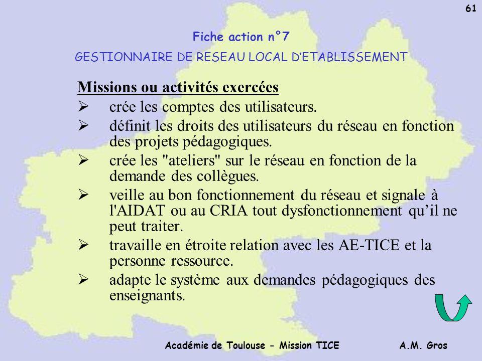 A.M. Gros Académie de Toulouse - Mission TICE 61 Fiche action n°7 GESTIONNAIRE DE RESEAU LOCAL DETABLISSEMENT Missions ou activités exercées crée les
