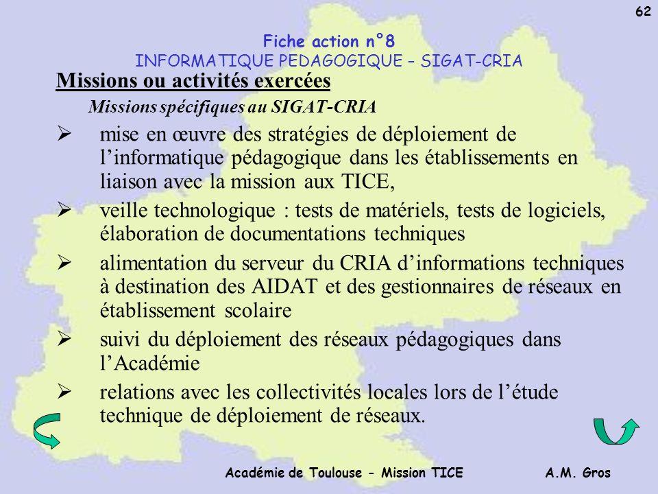 A.M. Gros Académie de Toulouse - Mission TICE 62 Fiche action n°8 INFORMATIQUE PEDAGOGIQUE – SIGAT-CRIA Missions ou activités exercées Missions spécif