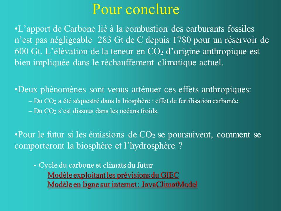 Pour conclure Lapport de Carbone lié à la combustion des carburants fossiles nest pas négligeable 283 Gt de C depuis 1780 pour un réservoir de 600 Gt.