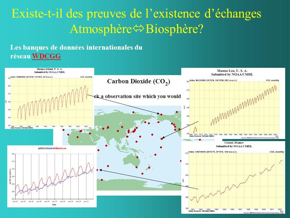 Existe-t-il des preuves de lexistence déchanges Atmosphère Biosphère? Les banques de données internationales du réseau WDCGGWDCGG