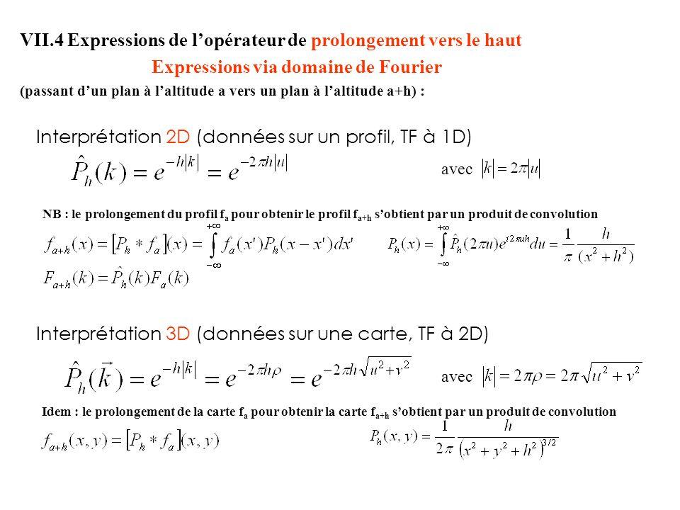 Superposition de 3 termes sources : - source volumique monopolaire, proportionnelle à la divergence de U - source surfacique monopolaire, proportionnelle au gradient de U - source surfacique dipolaire, proportionnelle à U VII.4 Expressions de lopérateur de prolongement vers le haut (passant dun plan à laltitude a=-z vers un plan à laltitude a+h=-z+h Expressions via identités de Green : Seconde Identité de Green (U et V de classe C 2 sur un domaine assez régulier R, dont S est la surface fermée avec sa normale n) : Troisième Identité de Green (U de classe C 2 sur un domaine assez régulier R, dont S est la surface fermée avec sa normale n) : Ref.: Richard J.