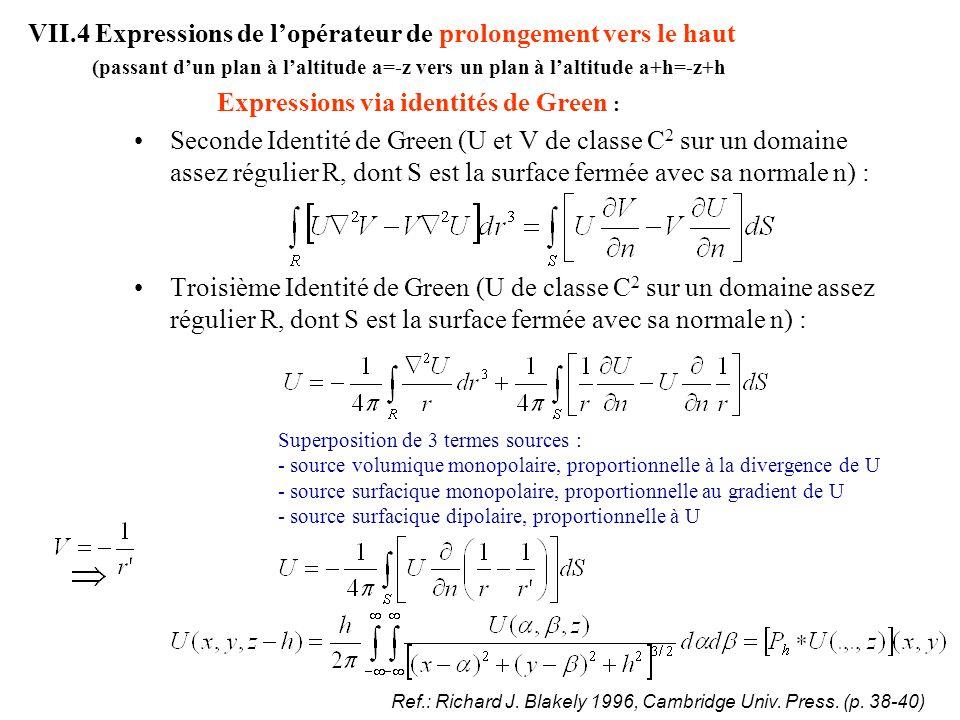 Superposition de 3 termes sources : - source volumique monopolaire, proportionnelle à la divergence de U - source surfacique monopolaire, proportionnelle au gradient de U - source surfacique dipolaire, proportionnelle à U VII.4 Expressions de lopérateur de prolongement vers le haut (cas de surfaces quelconques) Expressions via sources surfaciques : Troisième Identité de Green (U de classe C 2 sur un domaine assez régulier R, dont S est la surface fermée avec sa normale n) : Source surfacique dipolaire : où le terme source surfacique J vaut -U/2 si la surface est horizontale (ordre zero), il faut lui ajouter la contribution du gradient de U si la surface est irrégulière (ordres >0) : Ref.: Bhattacharyya & Chan 1977, Geophysics 42, 1411; Ciminale & Loddo 1989, Computer&Geosciences 15, 889