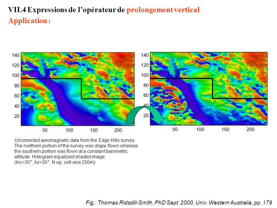 VII.5 Opérateurs de réduction au pôle et signaux analytiques Potentiel Newtonien et anomalie gravimétrique dans le domaine de Fourier et dans le domaine spatial : Le long dun profil (source à 2D = ligne ou cylindre, de masse linéique ) : Sur une carte (source à 3D = point ou sphère, de masse, en kg) : TF où