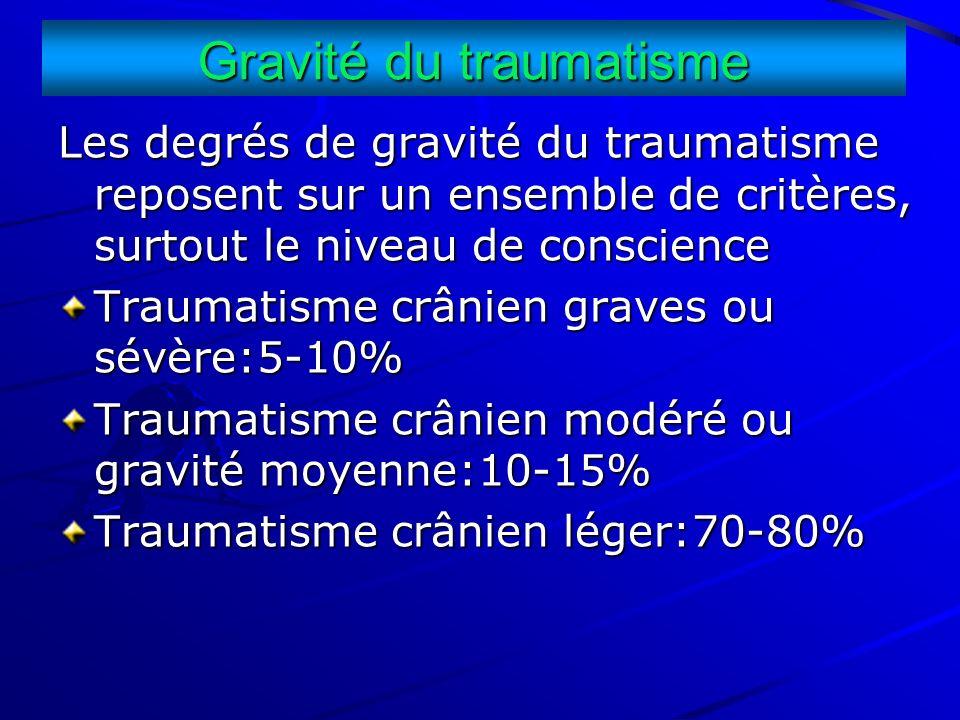 Gravité du traumatisme Les degrés de gravité du traumatisme reposent sur un ensemble de critères, surtout le niveau de conscience Traumatisme crânien