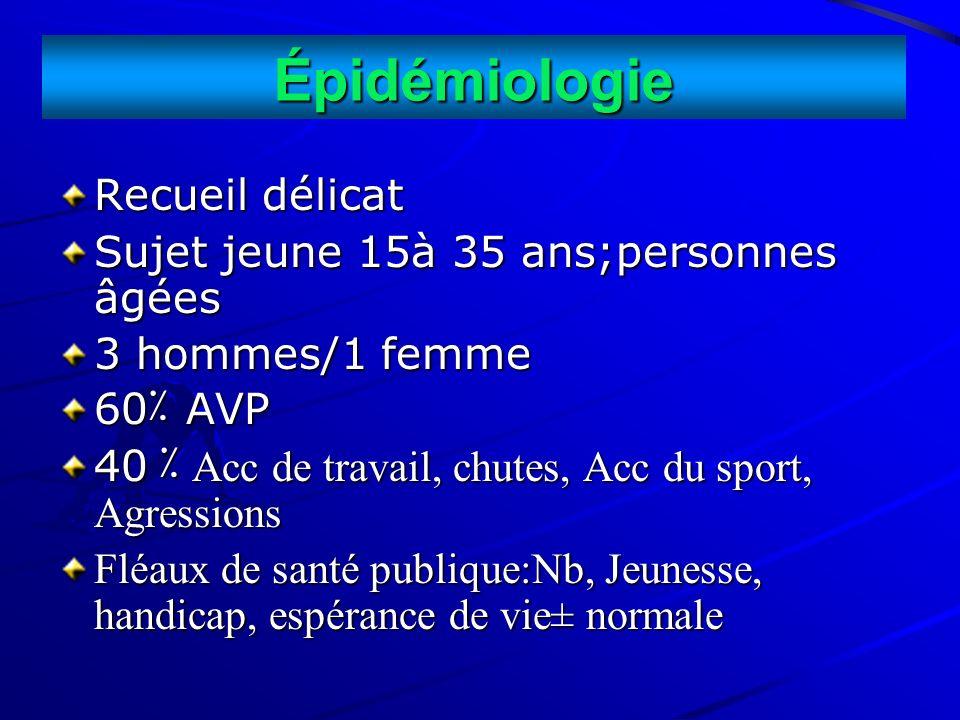 Épidémiologie Recueil délicat Sujet jeune 15à 35 ans;personnes âgées 3 hommes/1 femme 60 ٪ AVP 40 ٪ Acc de travail, chutes, Acc du sport, Agressions F